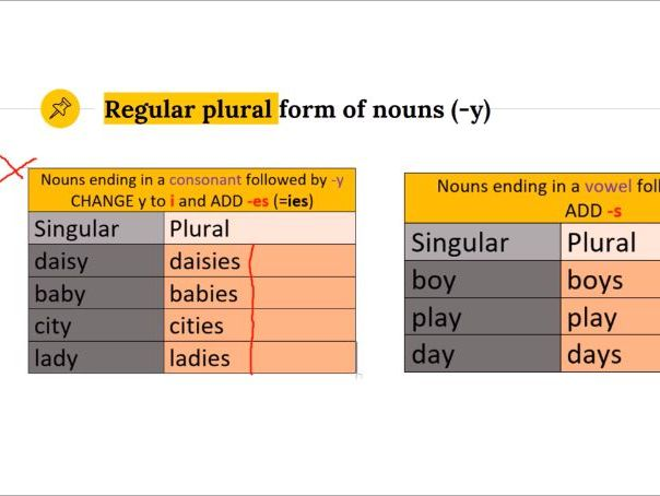 #Grammar42ndary Lesson 3: Singular and plural