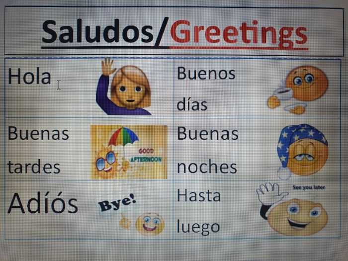 Beginners Spanish visuals (greetings/how are you/months/days)