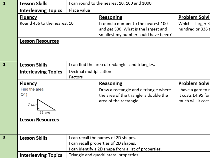 Mastery Maths Year 8 Scheme of Work