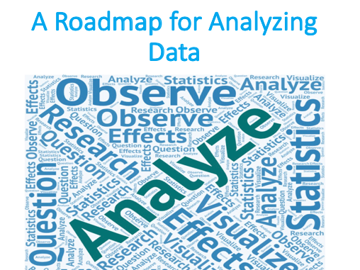 A Roadmap for Analyzing Data (Statistics)