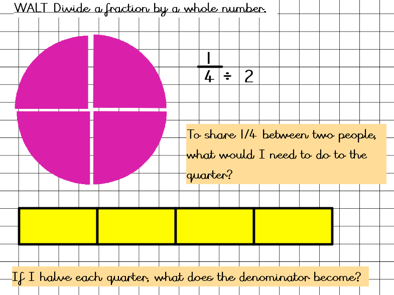 Dividing unit fractions by a whole number