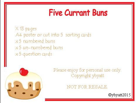 FIVE CURRANT BUNS - ACTIVTY AND SUBTRACTION QUESTION CARDS