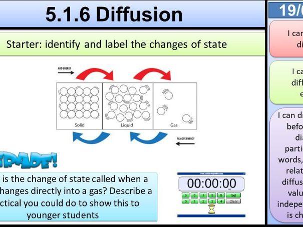 Diffusion KS3 Activate