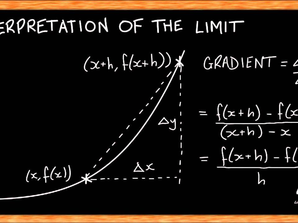 Edexcel A level Mathematics Bundle Chapters 11-14