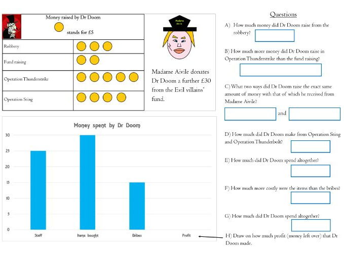 Dr Doom data activity - pictogram and bar charts with one step and two step questions (Year 3)
