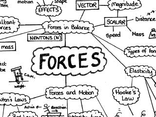 Forces pt 2
