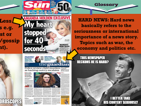 EDUQAS YEAR 11: NEWSPAPERS, LESSON 53-56 = REPRESENTATION (SEC A) IN 'THE SUN' AND 'THE GUARDIAN'
