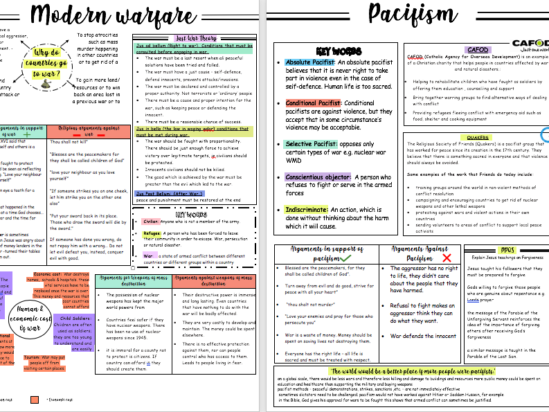 GCSE Religious Education Revision notes