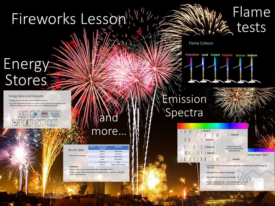 Fireworks Chemistry and Physics of Lesson Bonfire Night