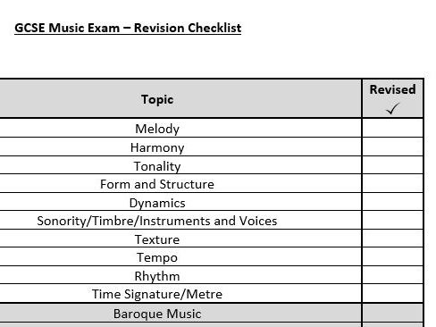 Eduqas GCSE Music Revision Checklist