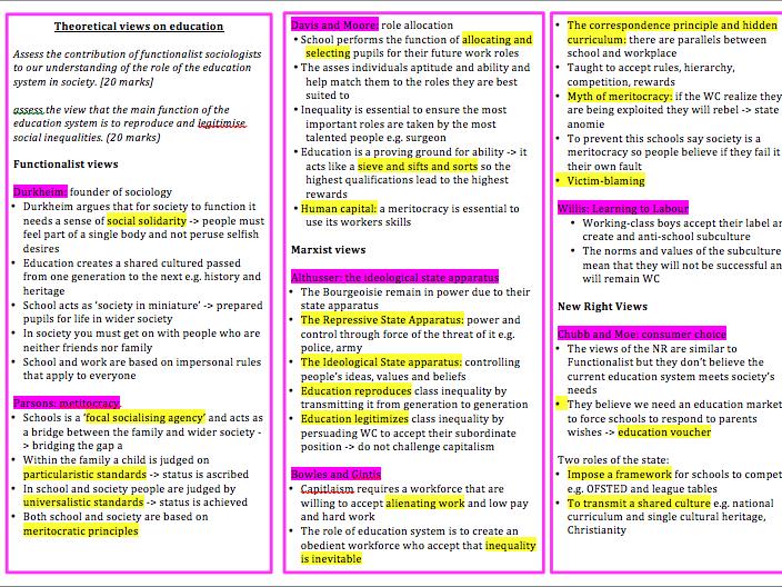 AQA A Level Sociology revision plans