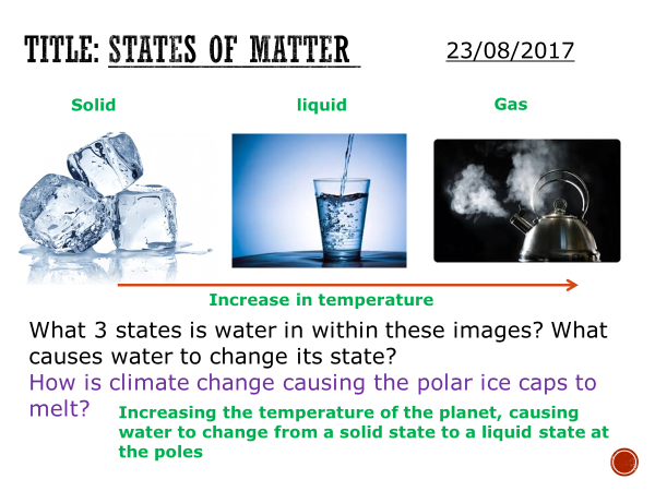 States of matter - complete lesson (KS3)