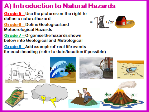 AQA 9-1 Geography GCSE Hazards Revision