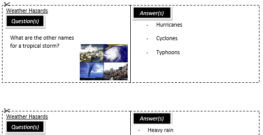 New AQA Weather Hazards and Climate Change Revision Cards