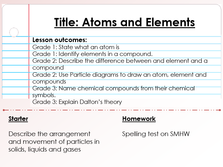 WHOLE TOPIC KS3 Year 7 / 8 Atoms and Elements