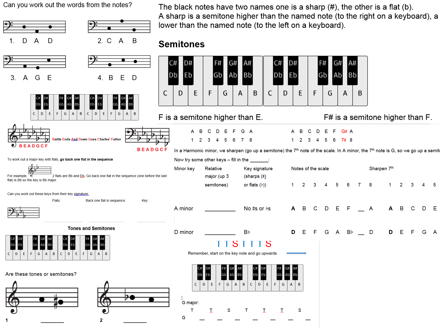 Worksheet pack - from reading note names to identifying major and minor keys