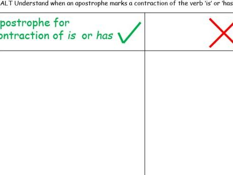 Apostrophes for contractions (before teaching possession)