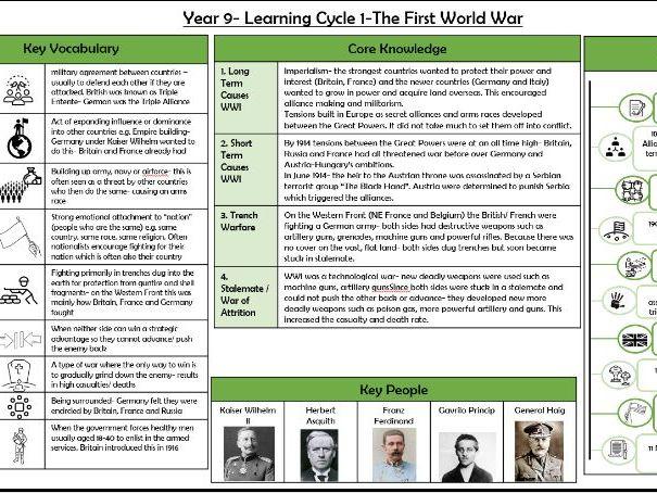 Key Stage 3 Knowledge Organisers