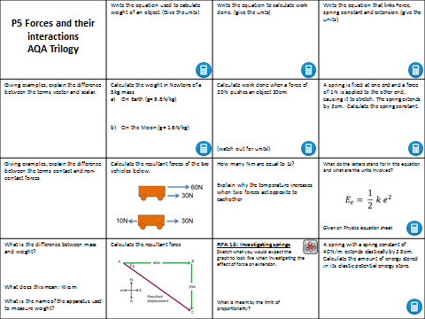 AQA Trilogy P5 Forces and their interactions revision