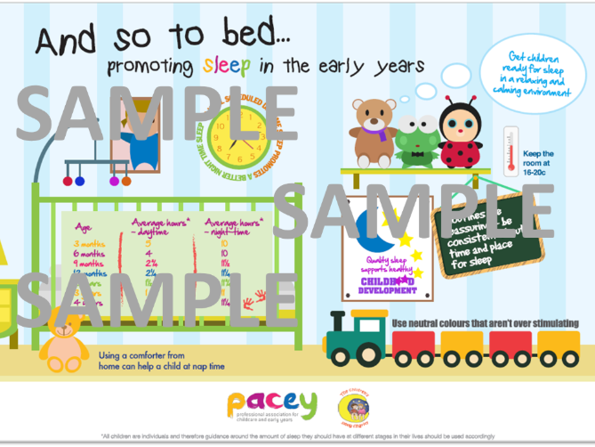 Sleep in the early years ¦ Poster
