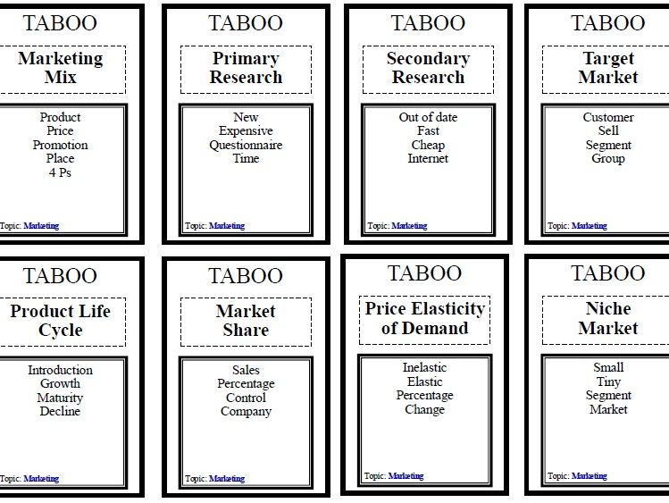 Business Taboo - Full set of Cards for 6 Key Areas of Focus - Keywords and Revision Focus.