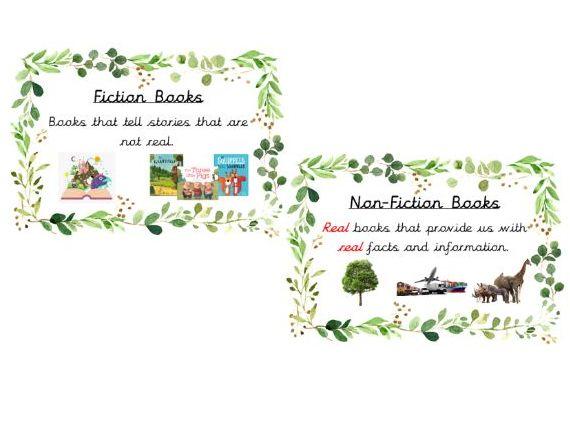 Reading Corner Labels/Signs  -