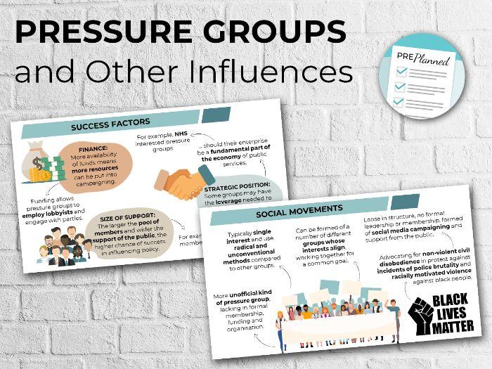 Pressure Groups & Other Influences -Edexcel A Level Politics