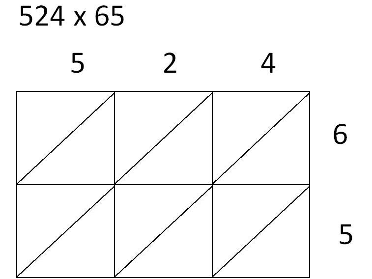 Chinese Grid Multiplication Worksheets