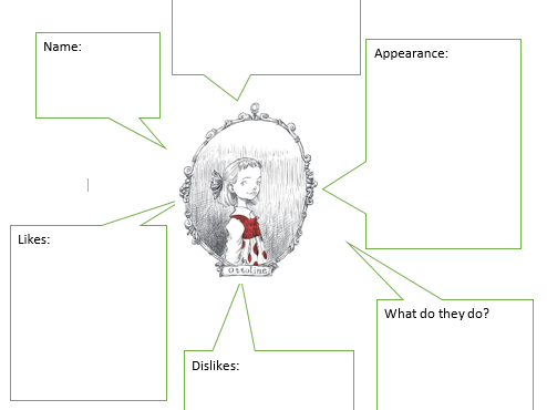 Ottoline character profile