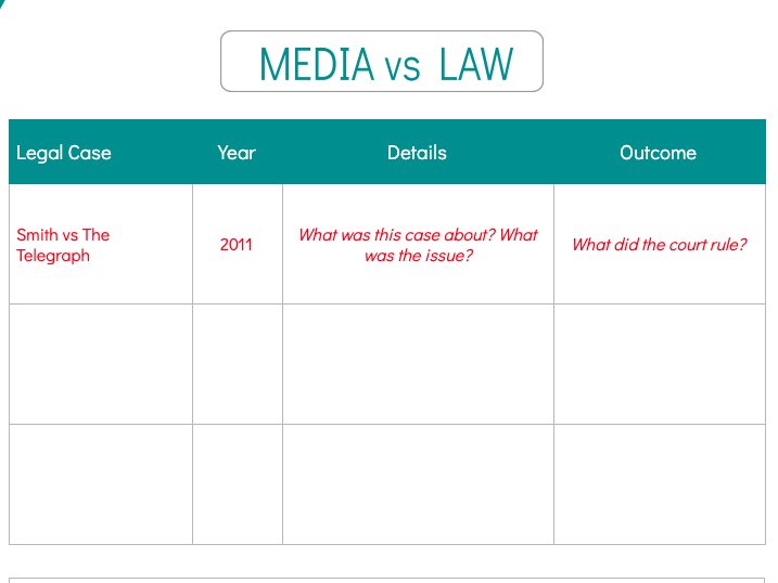 THE MEDIA - SOCIOLOGY - COURT CASES