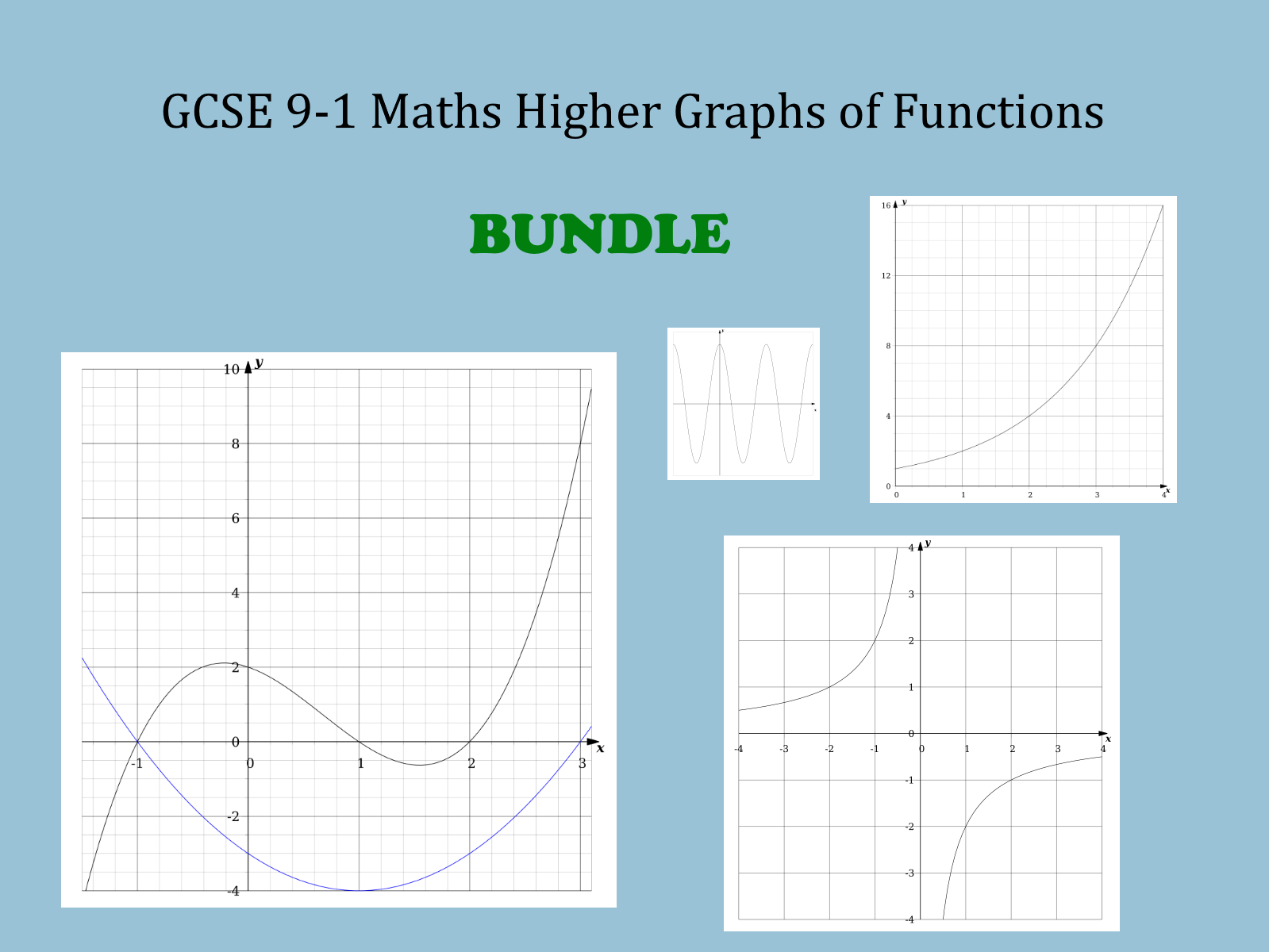 GCSE 9-1 Maths Higher Graphs of Functions