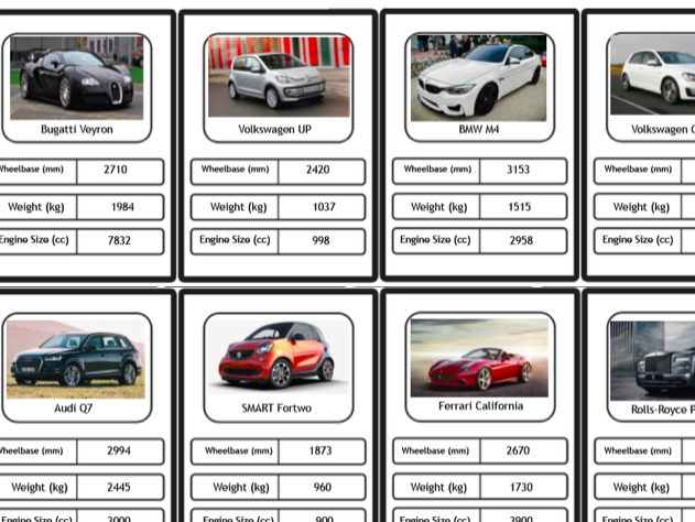 4 Digit Car Top Trumps (Comparing and Ordering 4 digit numbers)