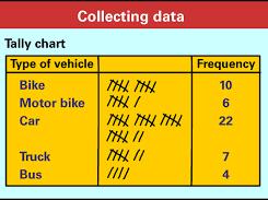 Tally Charts (KS1 and KS2)