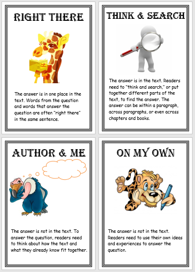 Reading Lesson Idea: QAR - A Reading Comprehension Strategy