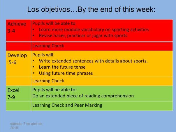 AQA GCSE Spanish 2016 Que deporte haras