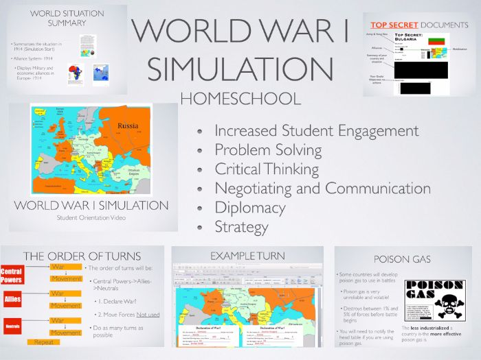 World War 1  Simulation Activity for Homeschoolers