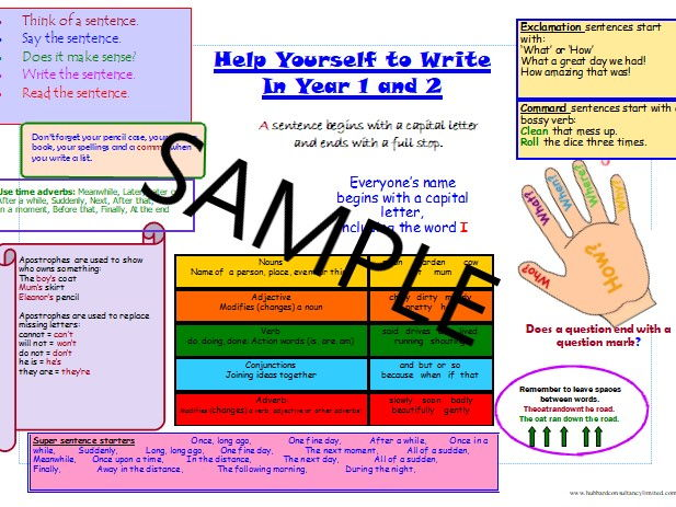 Help Yourself to Write  Year 1 and 2   2017-2018