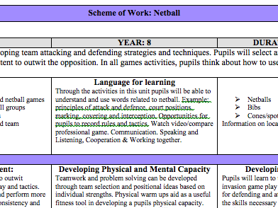 P.E Schemes of Work