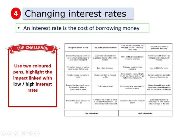 Interest rates - 1.5.4