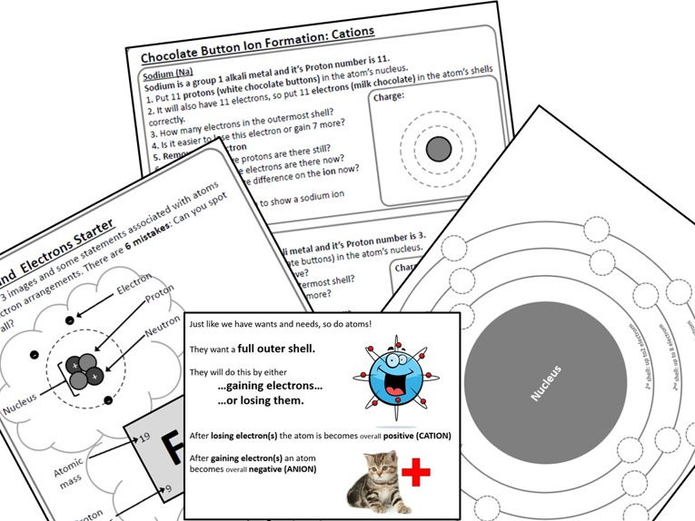 Ions and ionic bonding GCSE Chocolate button activity lesson resources