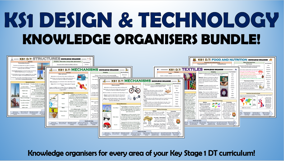 KS1 Design and Technology Knowledge Organisers Bundle!