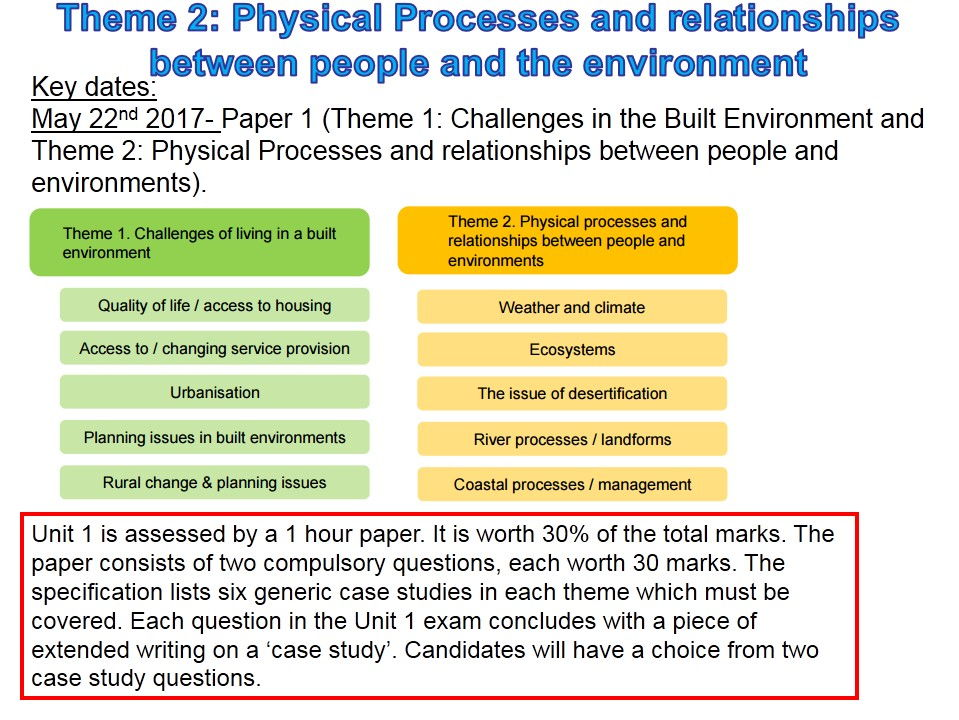 WJEC B GCSE Geography Topic Revision Bundle