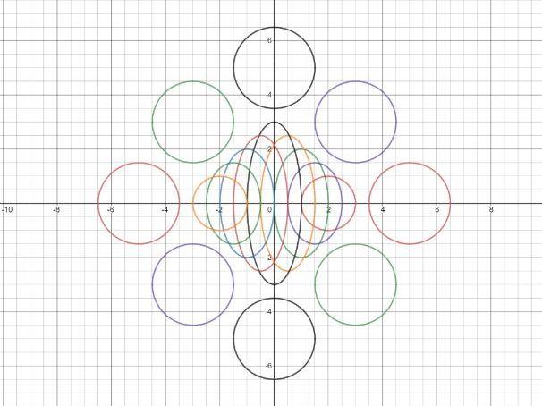 Desmos Graphs Project