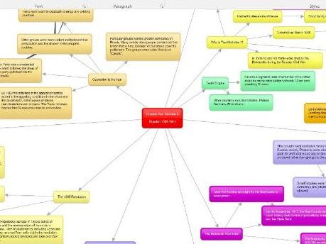 AQA History - Russian Tsar: Revision A3 Poster/Word Mat