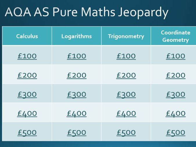 AQA AS Pure Mathematics Jeopardy Revision Game (New A Level 2017)