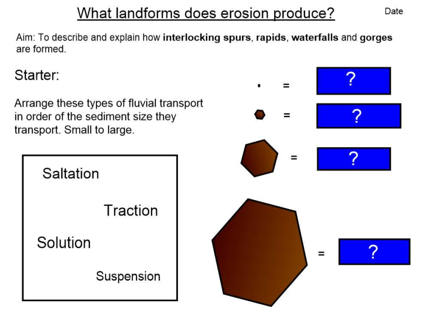 Landforms of Erosion