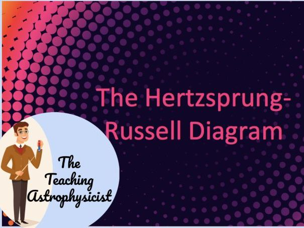 Hertzsprung Russel Diagram IB MYP Physics