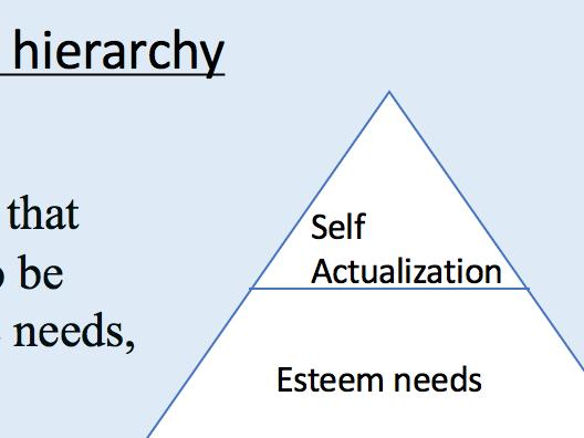 2.1.1 Maslow's hierarchy