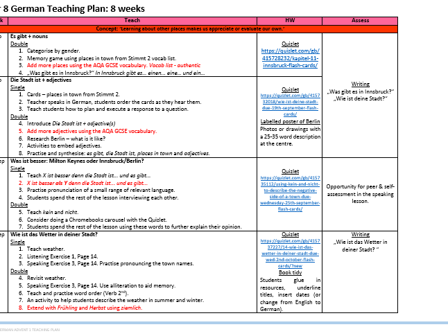 Stimmt 2 Kapitel 1 Weekly Teaching Plan