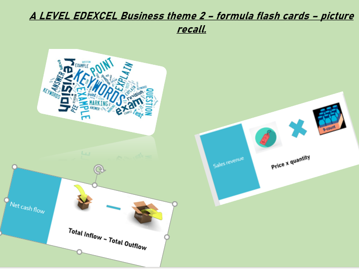 A level business Edexcel Theme 2 - Formula quiz picture recall.